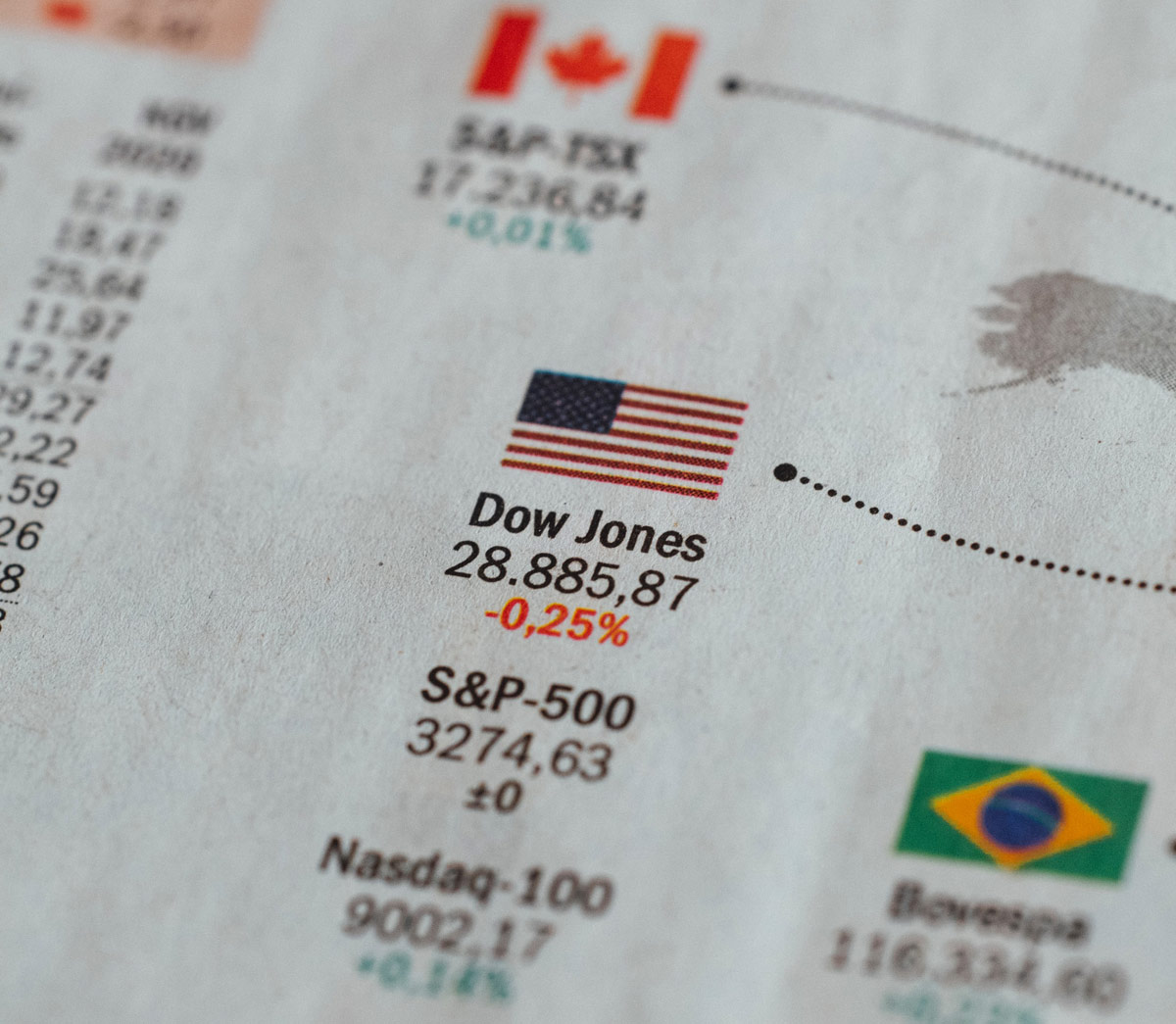 DJSI-new Dow Jones Sustainability Index (DJSI)